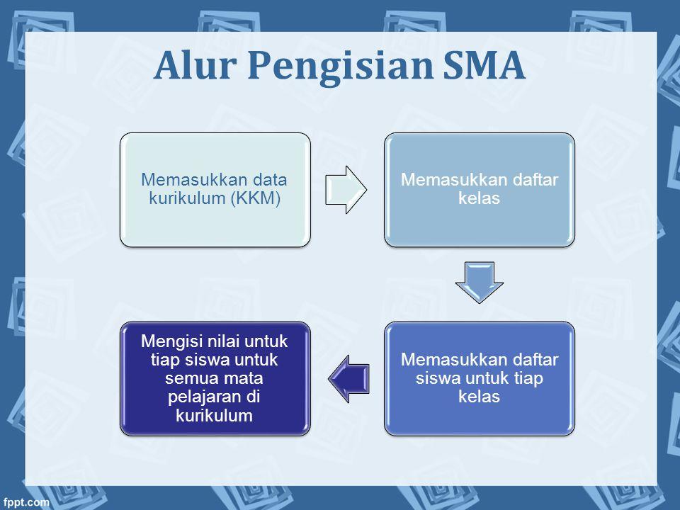 Alur Pengisian SMA Memasukkan data kurikulum (KKM)