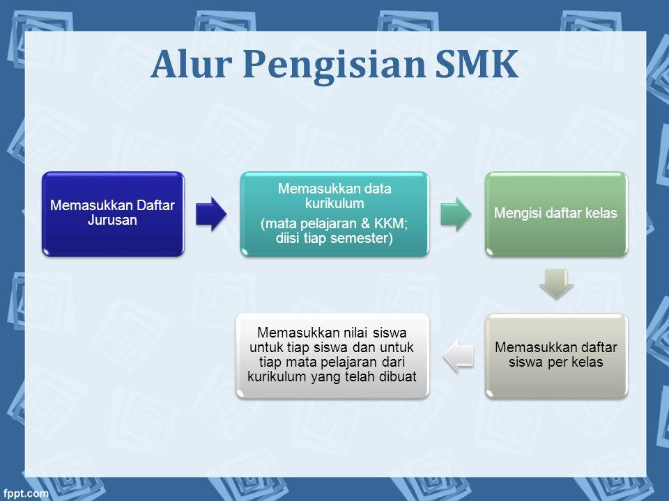 Alur Pengisian SMK Memasukkan Daftar Jurusan