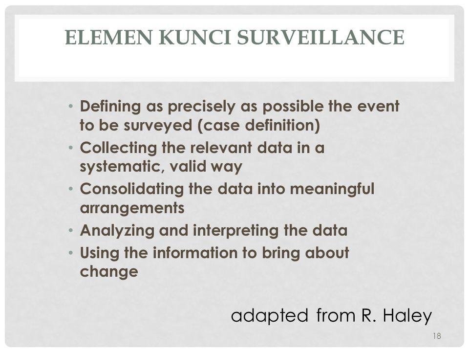 Elemen Kunci surveillance