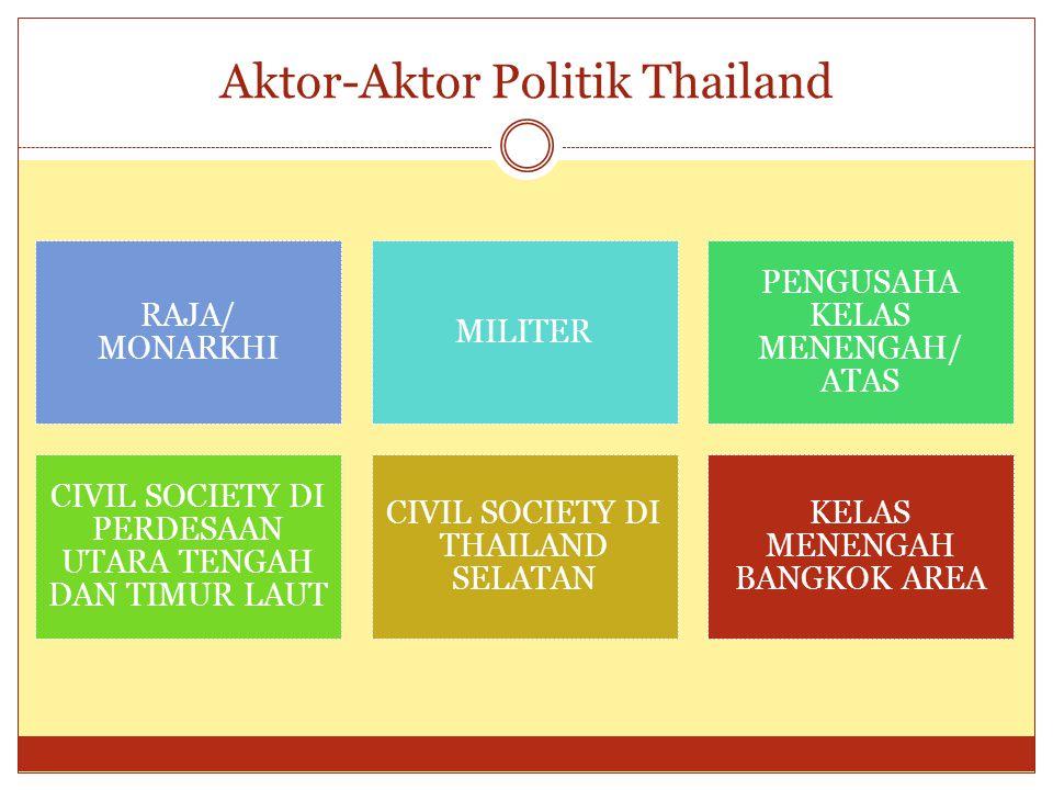 Aktor-Aktor Politik Thailand