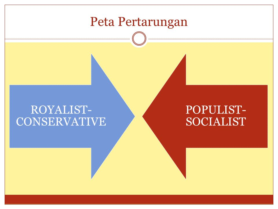 ROYALIST-CONSERVATIVE
