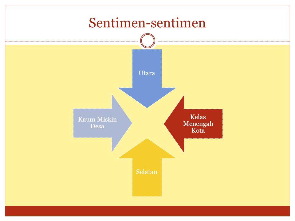 Sentimen-sentimen Utara Kelas Menengah Kota Selatan Kaum Miskin Desa