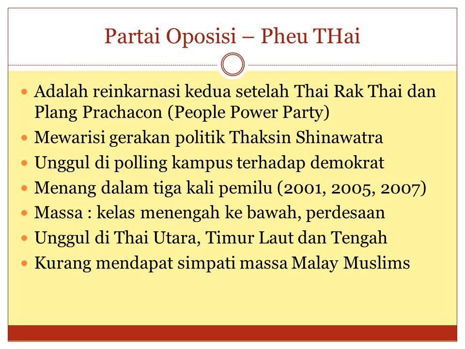 Partai Oposisi – Pheu THai
