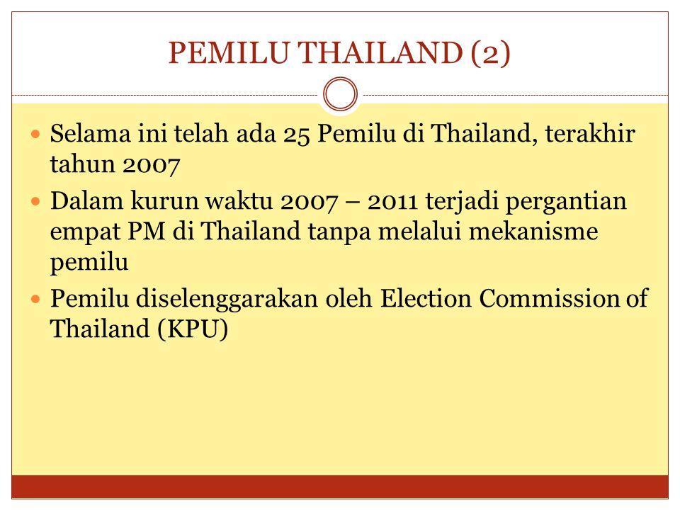 PEMILU THAILAND (2) Selama ini telah ada 25 Pemilu di Thailand, terakhir tahun 2007.