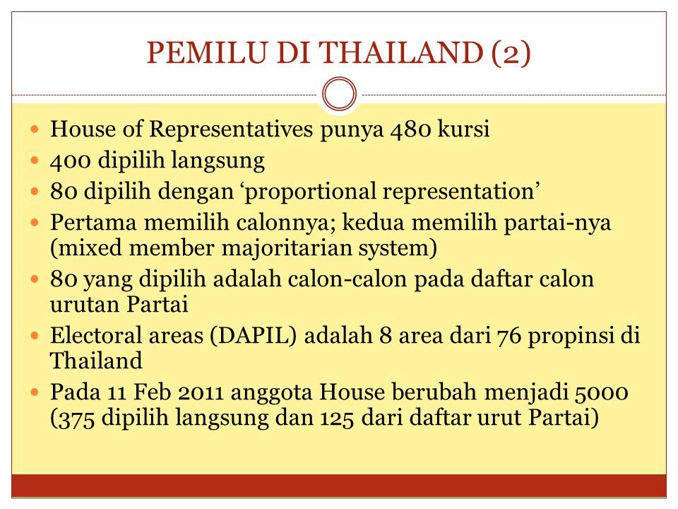PEMILU DI THAILAND (2) House of Representatives punya 480 kursi