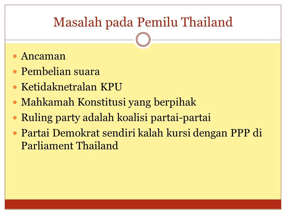 Masalah pada Pemilu Thailand