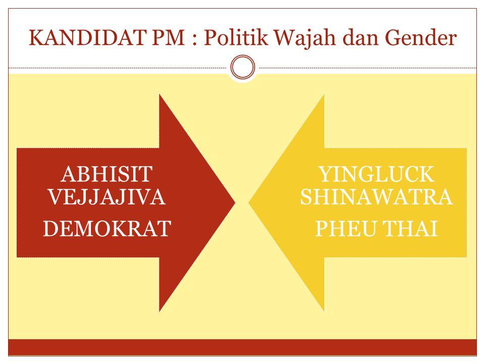 KANDIDAT PM : Politik Wajah dan Gender