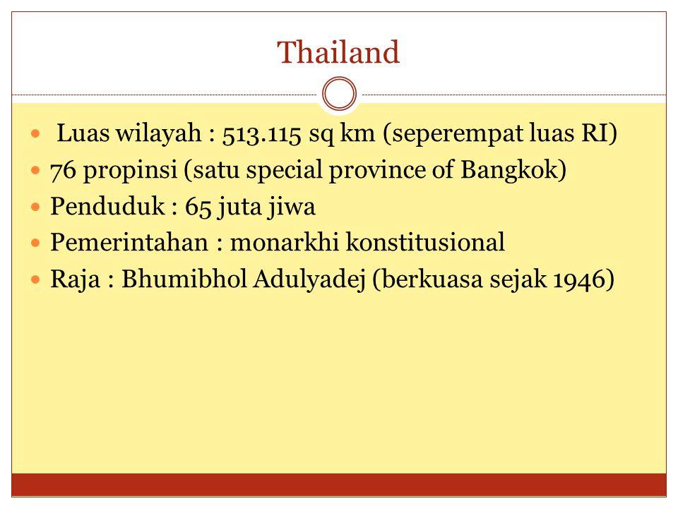 Thailand Luas wilayah : 513.115 sq km (seperempat luas RI)