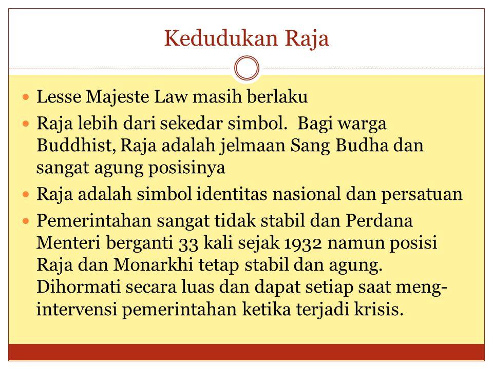 Kedudukan Raja Lesse Majeste Law masih berlaku