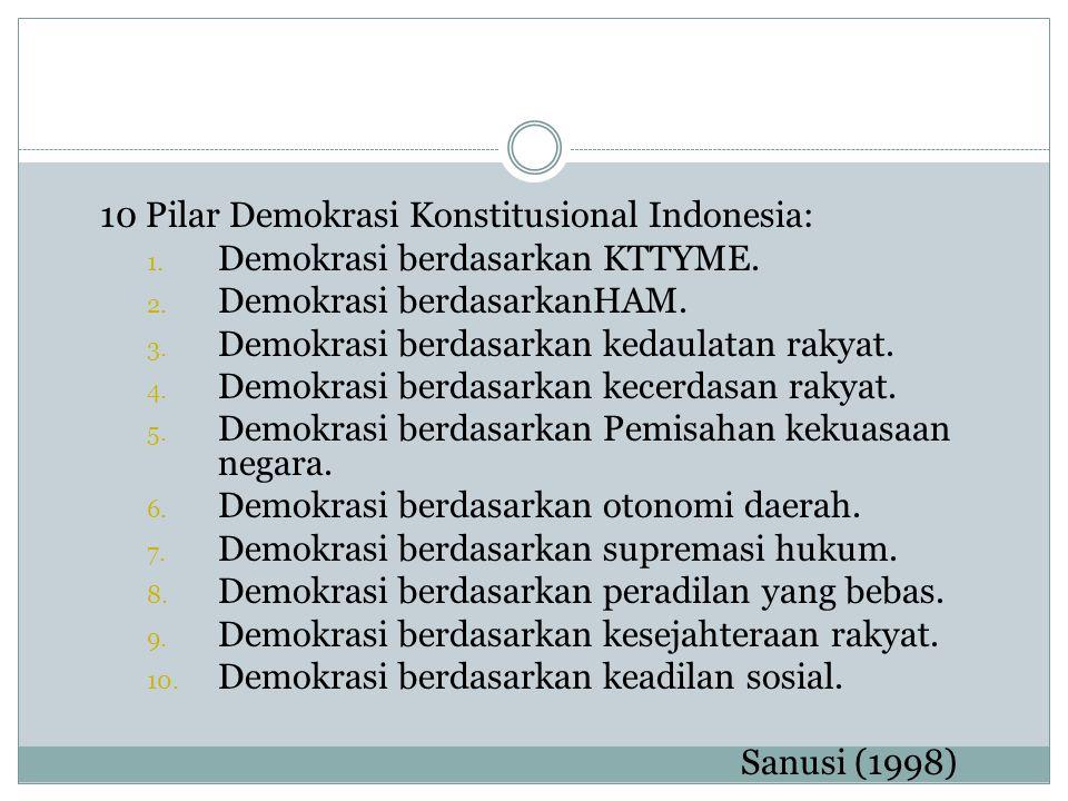 10 Pilar Demokrasi Konstitusional Indonesia: