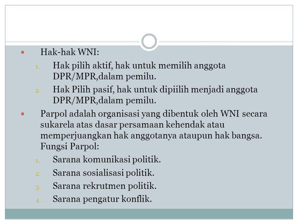 Hak-hak WNI: Hak pilih aktif, hak untuk memilih anggota DPR/MPR,dalam pemilu.