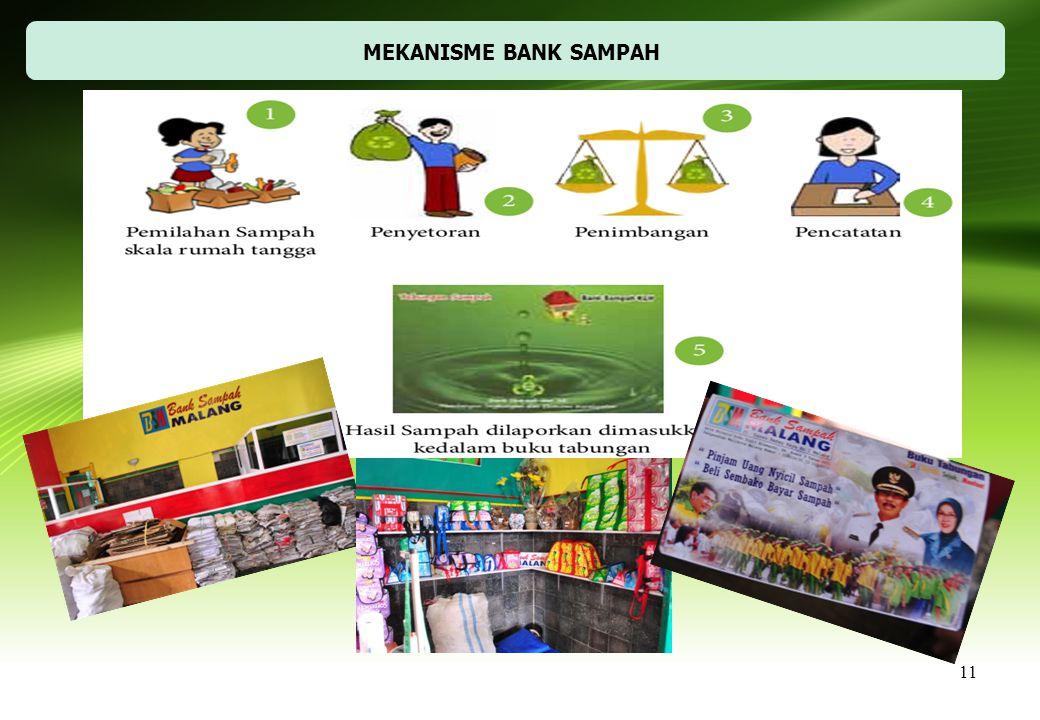 MEKANISME BANK SAMPAH