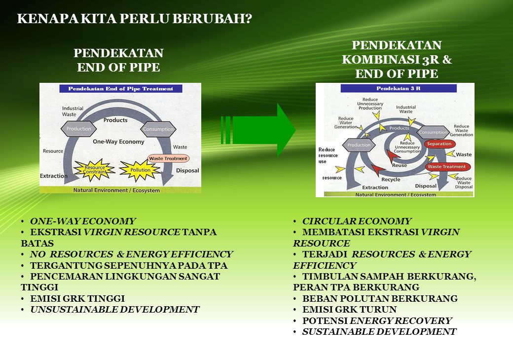 PENDEKATAN KOMBINASI 3R & END OF PIPE
