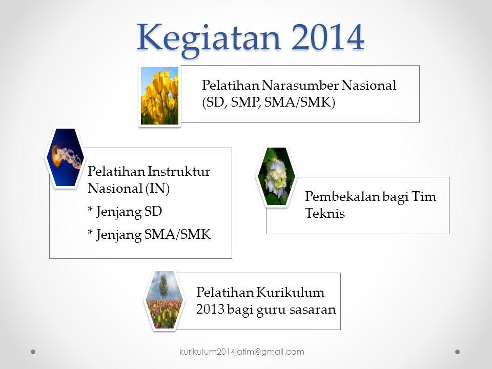 Kegiatan 2014 kurikulum2014jatim@gmail.com * Jenjang SMA/SMK