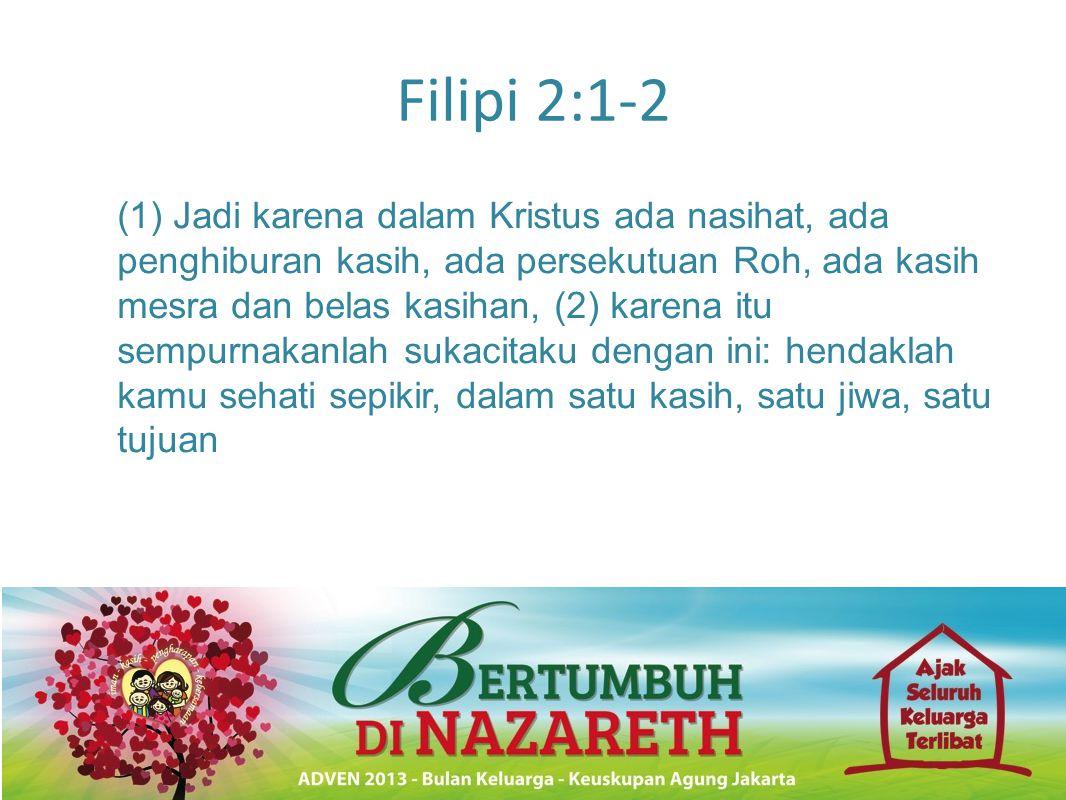 Filipi 2:1-2