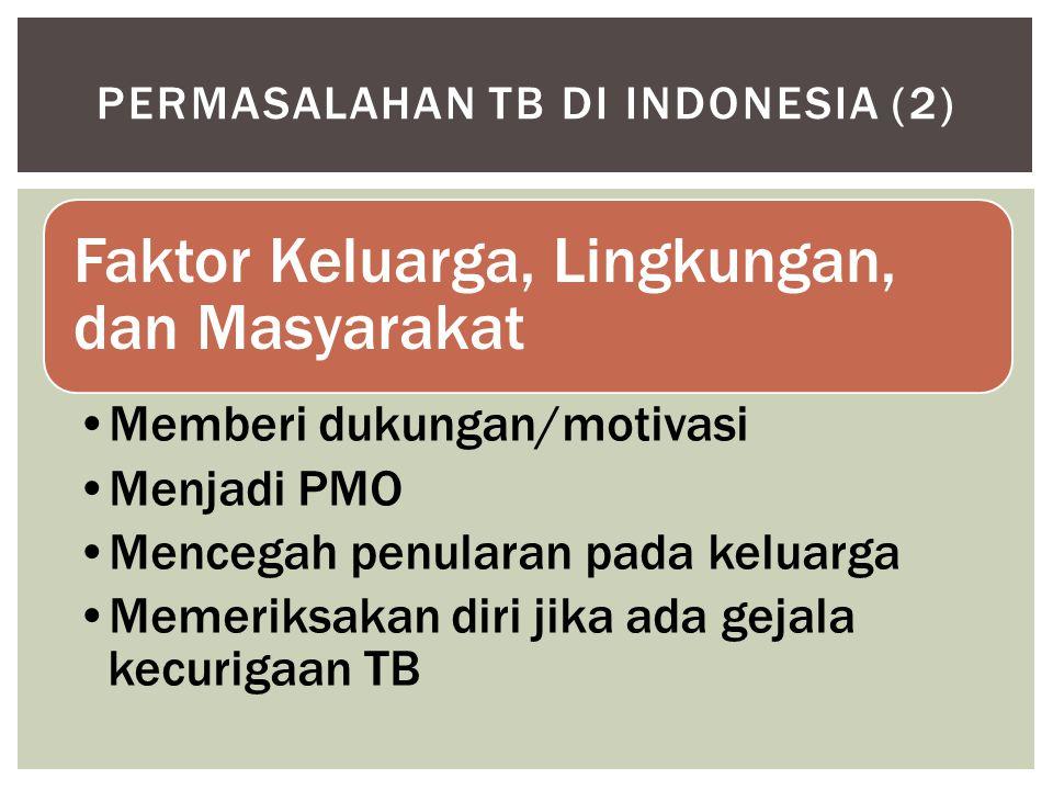 Permasalahan tb di indonesia (2)