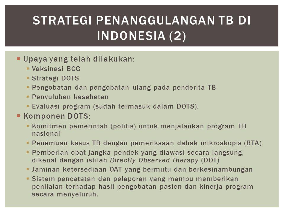 Strategi penanggulangan TB di Indonesia (2)