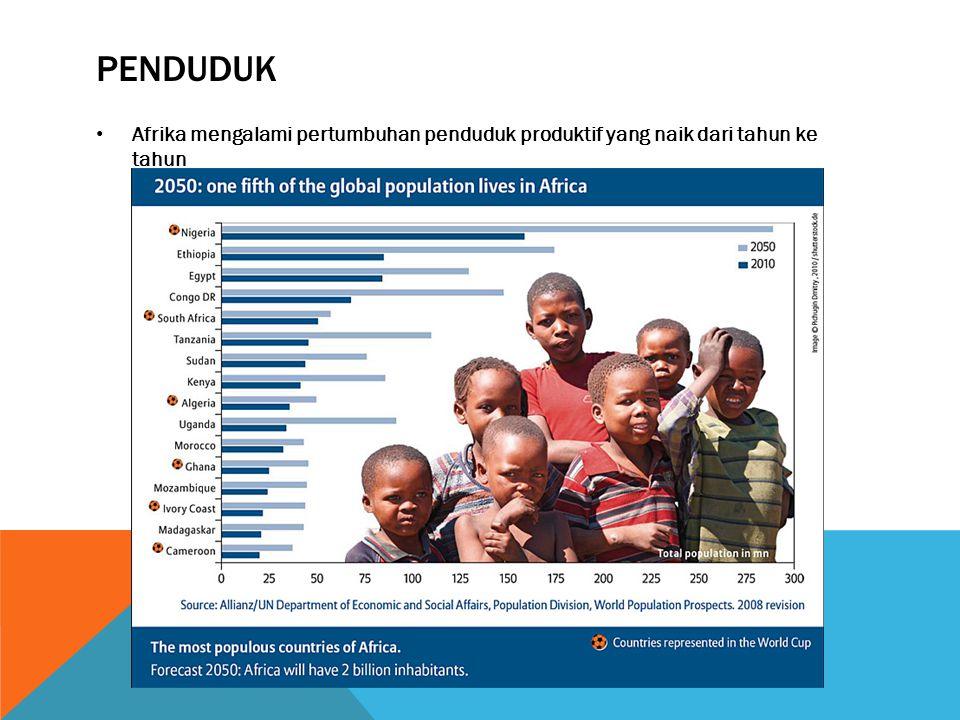 Penduduk Afrika mengalami pertumbuhan penduduk produktif yang naik dari tahun ke tahun