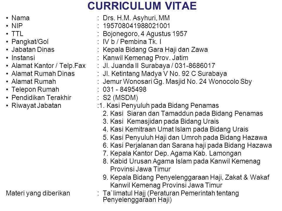 CURRICULUM VITAE Nama : Drs. H.M. Asyhuri, MM NIP : 195708041988021001