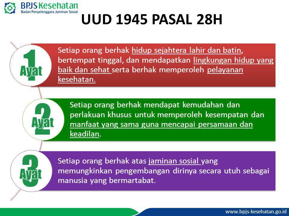 UUD 1945 PASAL 28H