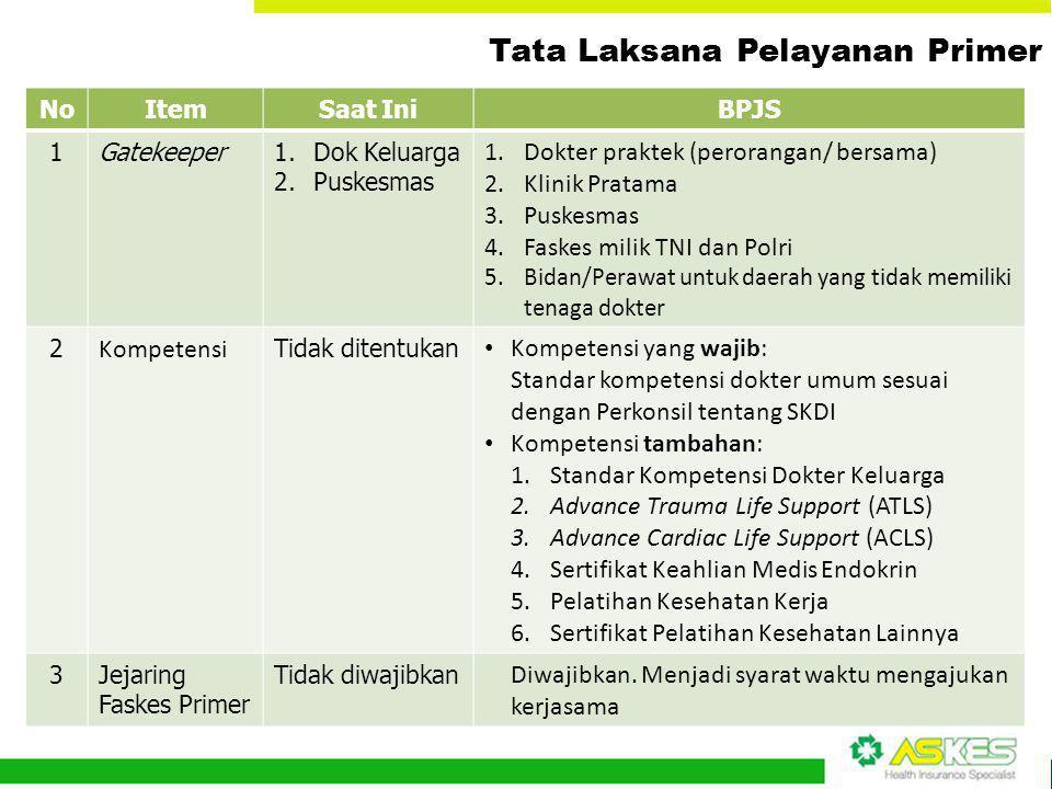 Tata Laksana Pelayanan Primer