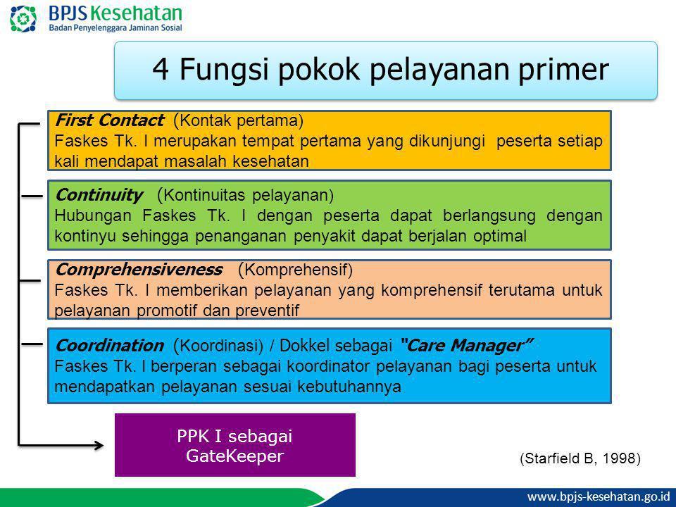 4 Fungsi pokok pelayanan primer