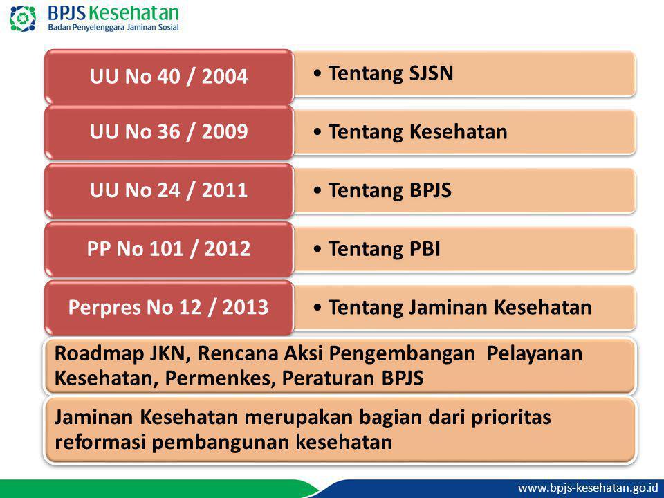 UU No 40 / 2004 Tentang SJSN. UU No 36 / 2009. Tentang Kesehatan. UU No 24 / 2011. Tentang BPJS.