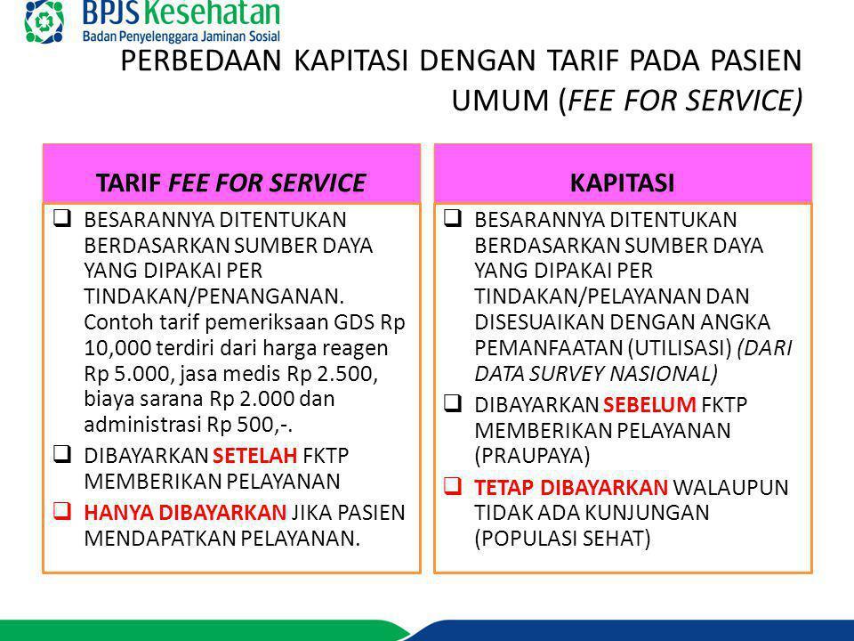 PERBEDAAN KAPITASI DENGAN TARIF PADA PASIEN UMUM (FEE FOR SERVICE)