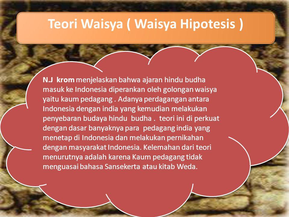 Teori Waisya ( Waisya Hipotesis )