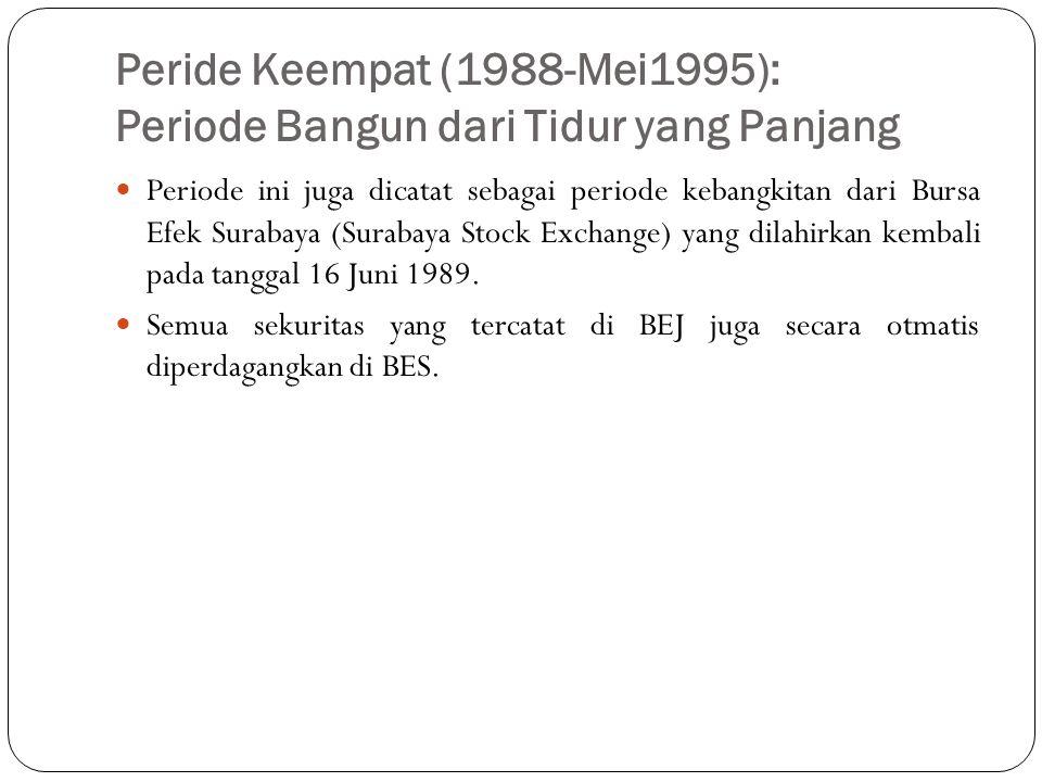Peride Keempat (1988-Mei1995): Periode Bangun dari Tidur yang Panjang