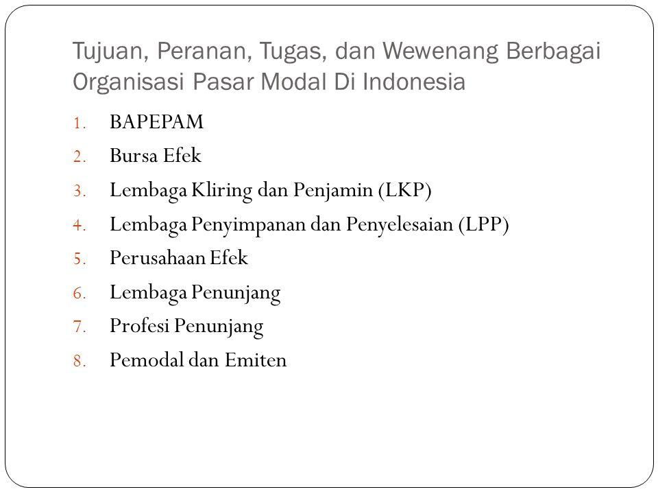Tujuan, Peranan, Tugas, dan Wewenang Berbagai Organisasi Pasar Modal Di Indonesia