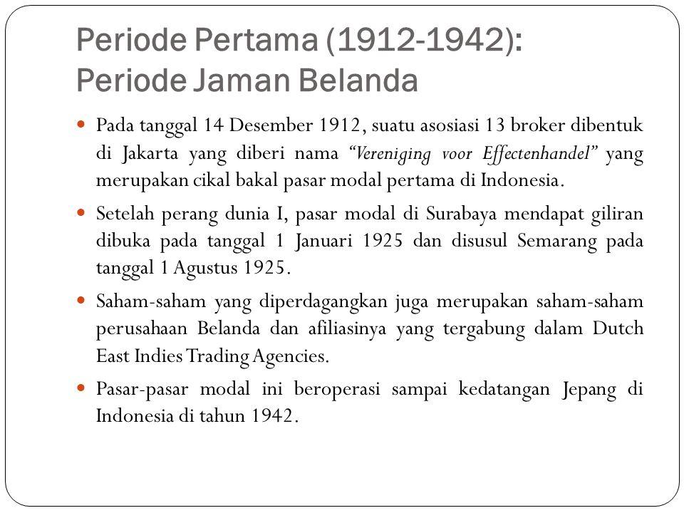 Periode Pertama (1912-1942): Periode Jaman Belanda