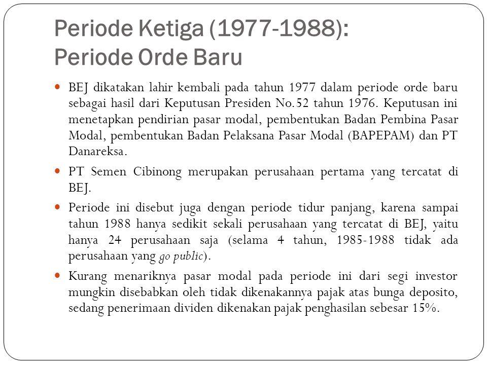 Periode Ketiga (1977-1988): Periode Orde Baru