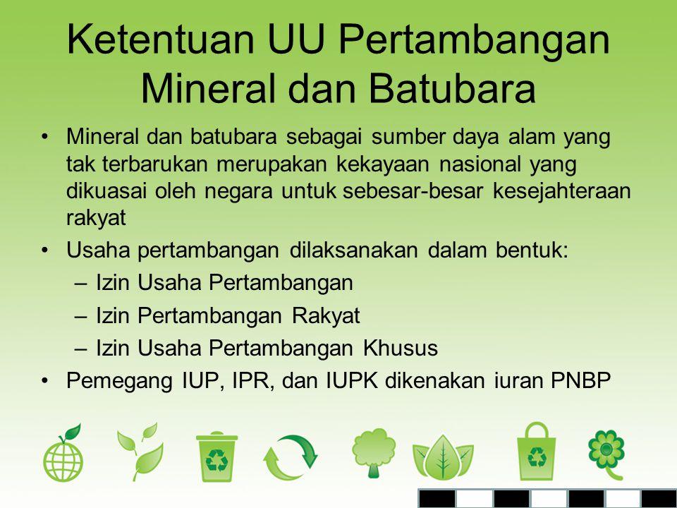 Ketentuan UU Pertambangan Mineral dan Batubara