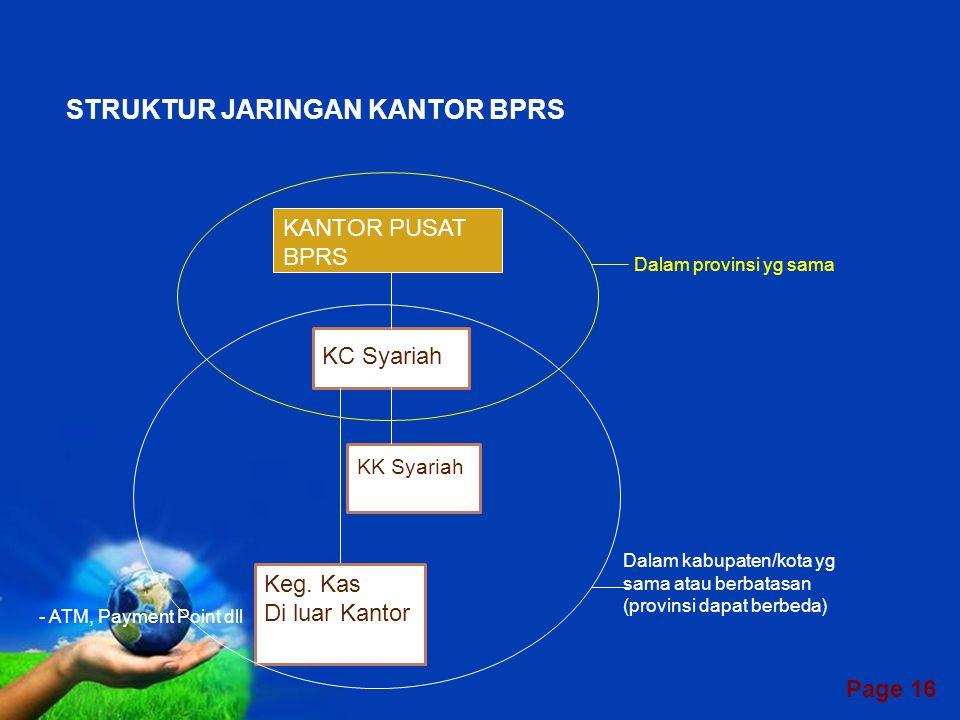 STRUKTUR JARINGAN KANTOR BPRS