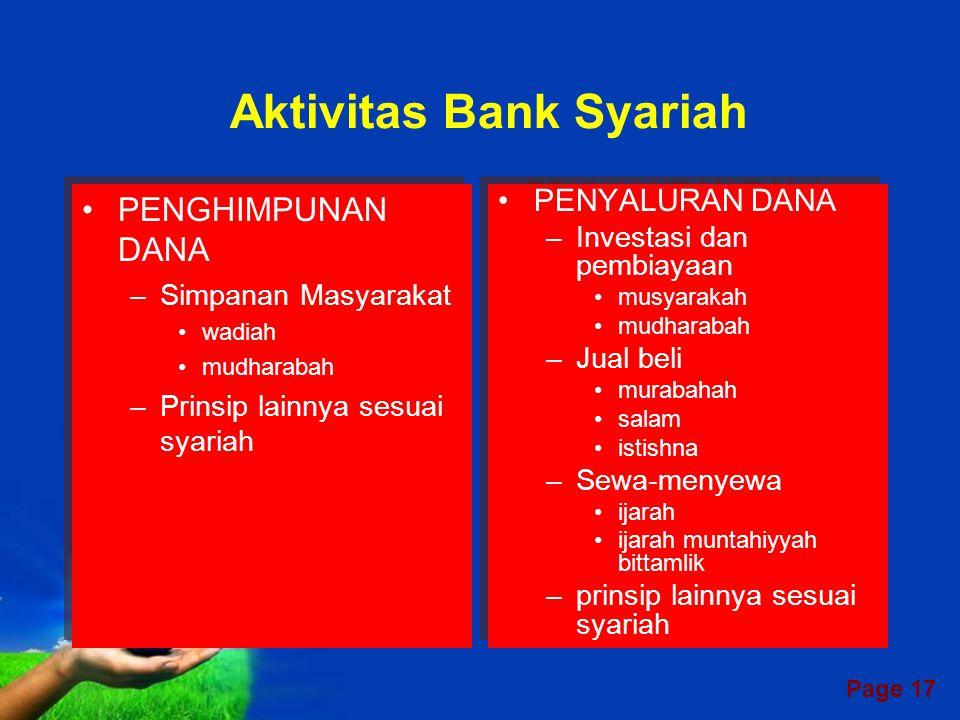 Aktivitas Bank Syariah