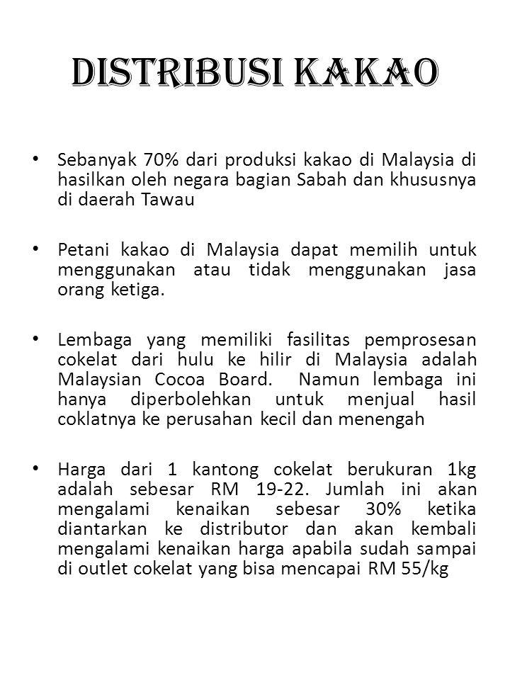 Distribusi KAKAO Sebanyak 70% dari produksi kakao di Malaysia di hasilkan oleh negara bagian Sabah dan khususnya di daerah Tawau.