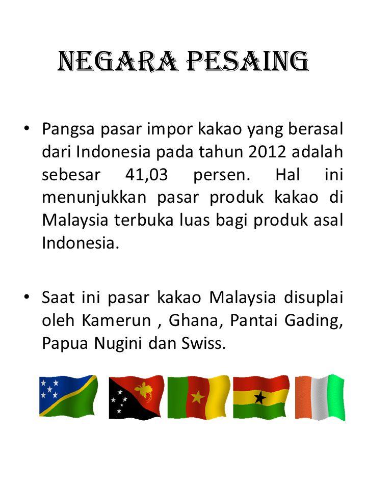 NEGARA PESAING