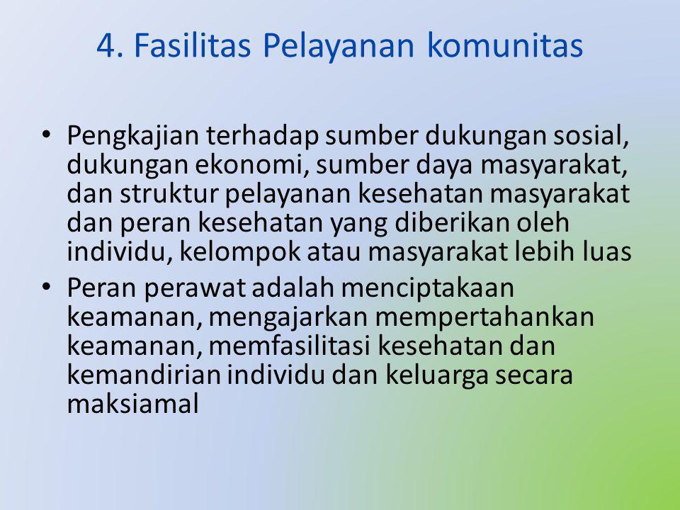 4. Fasilitas Pelayanan komunitas