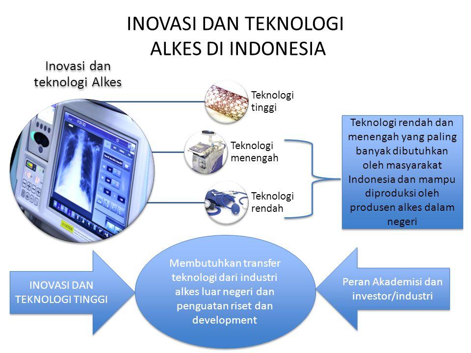 INOVASI DAN TEKNOLOGI ALKES DI INDONESIA
