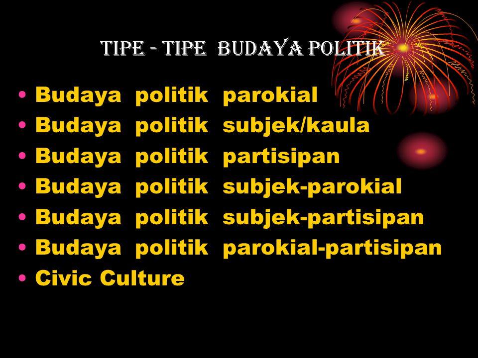 TIPE - TIPE BUDAYA POLITIK