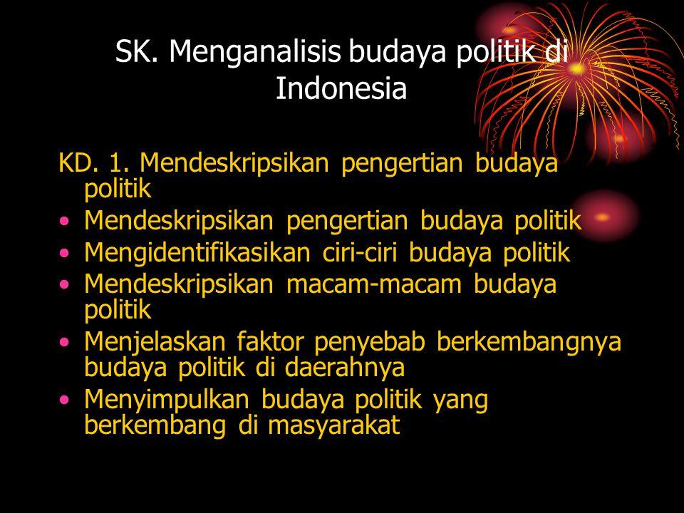 SK. Menganalisis budaya politik di Indonesia