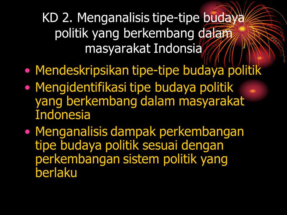 KD 2. Menganalisis tipe-tipe budaya politik yang berkembang dalam masyarakat Indonsia