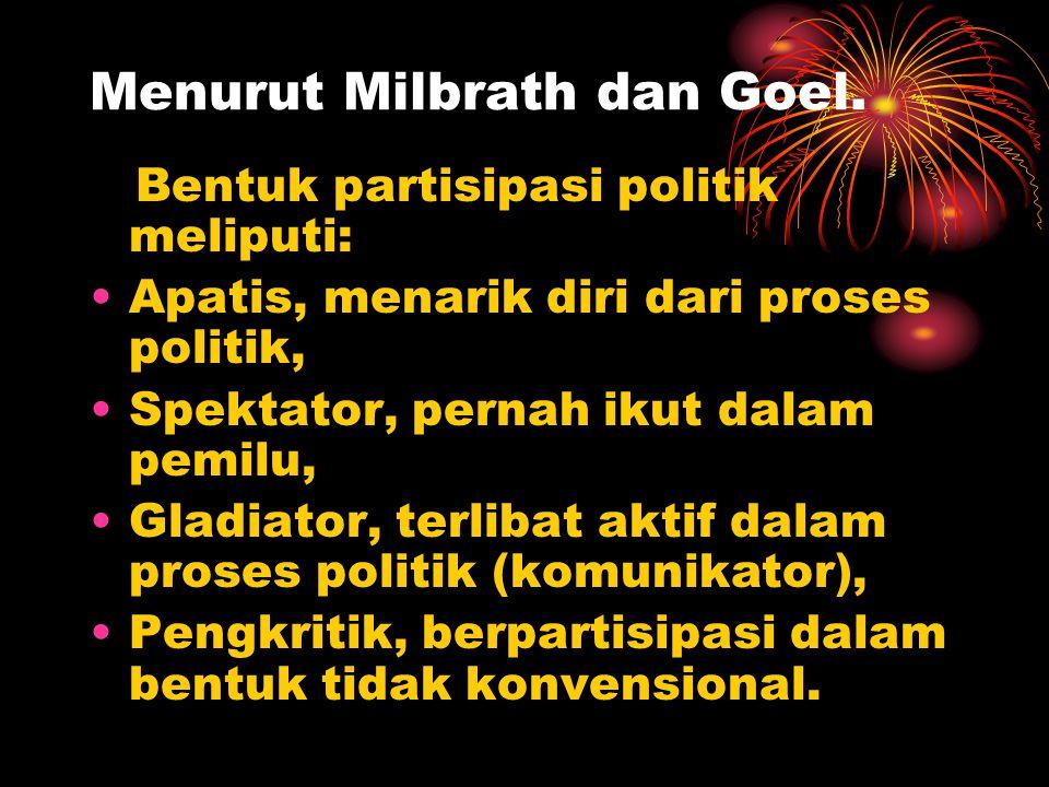 Menurut Milbrath dan Goel.