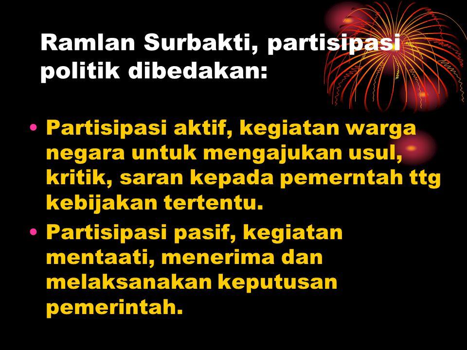 Ramlan Surbakti, partisipasi politik dibedakan: