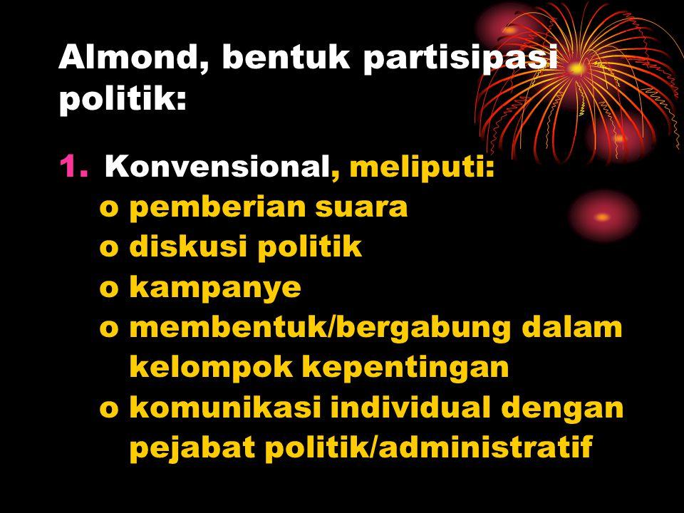 Almond, bentuk partisipasi politik: