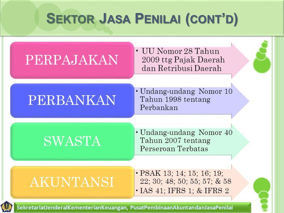Sektor Jasa Penilai (cont'd)