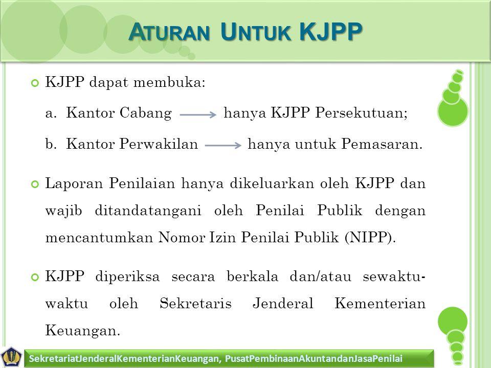 Aturan Untuk KJPP KJPP dapat membuka: