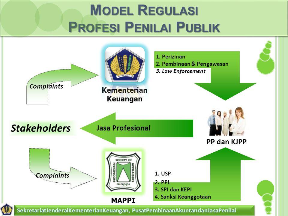 Model Regulasi Profesi Penilai Publik