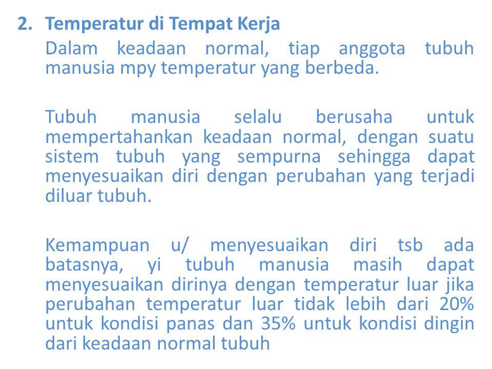 Temperatur di Tempat Kerja